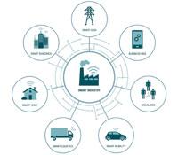 Economía lanza una herramienta para impulsar la digitalización de las empresas industriales españolas